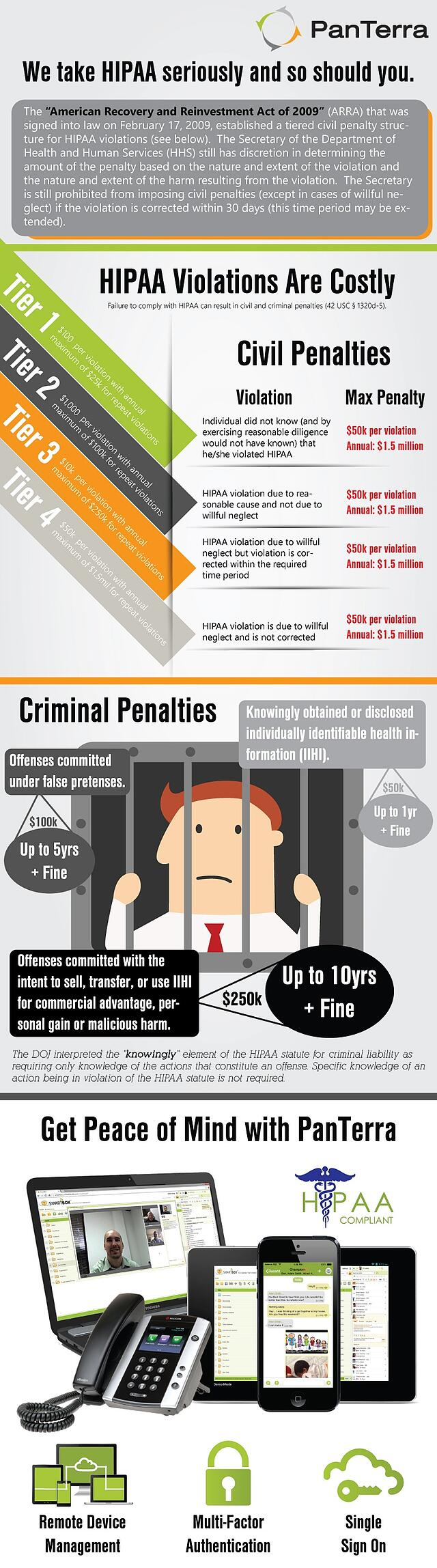 hipaa-infographic-civil-criminal-penalties-peace-of-mind.jpg