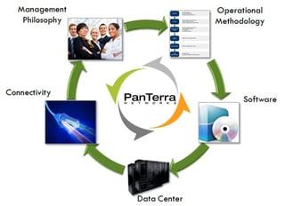 sandy-post-reliability_circle_panterra.jpg